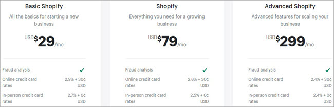 Shopify Payments - Pricing
