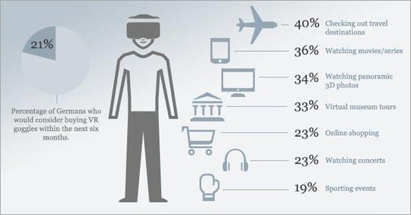 VR applications