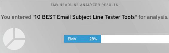 AMI's Headline Analyzer
