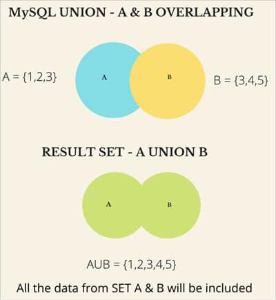 mysql_union