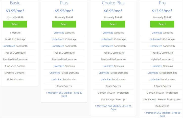 Bluehost Pricing - Shared Website Hosting