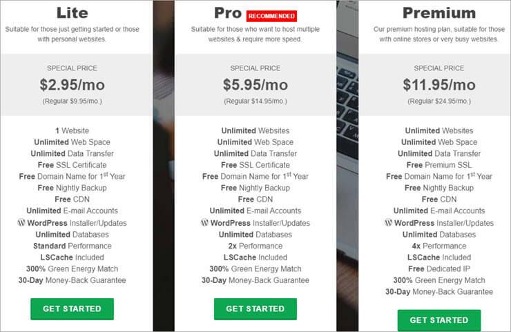 GreenGeeks Pricing WordPress Hosting
