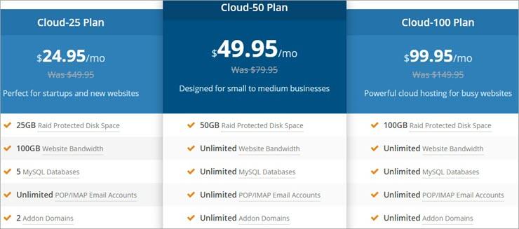 HostPapa Pricing Cloud Hosting