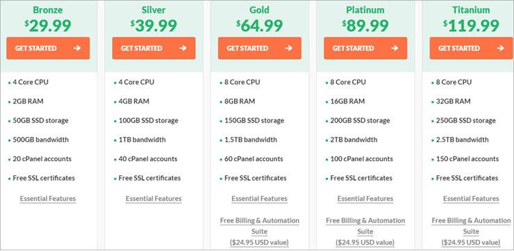HostPapa Pricing - Reseller Hosting