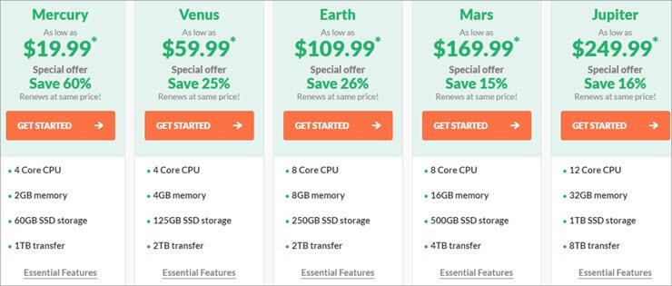 HostPapa Pricing - VPS Hosting