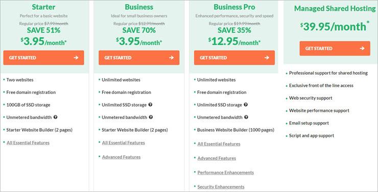 Website and Managed Hosting - Pricing