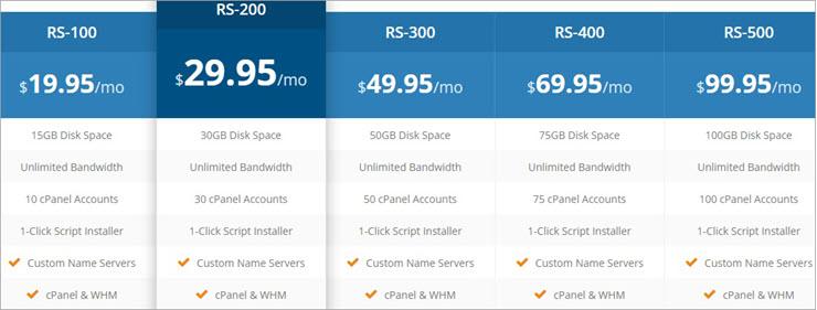 HostUpon Pricing Reseller Hosting
