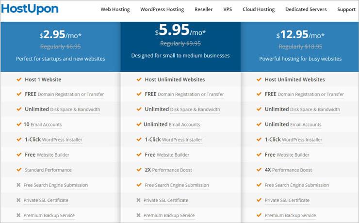 HostUpon Pricing WordPress Hosting