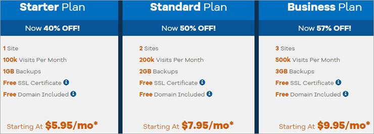 Hostgator Pricing WordPress Hosting