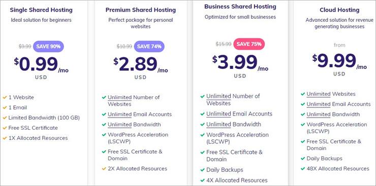 Hostinger Pricing - Shared and Cloud Hosting