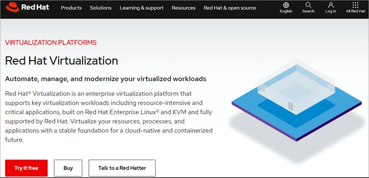 RedHat virtualization