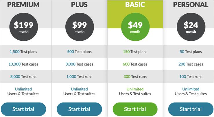 TestLodge_pricing