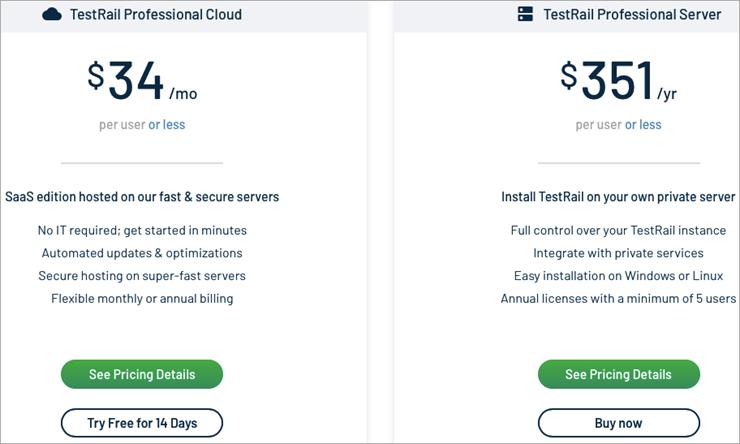 TestRail_Pricing