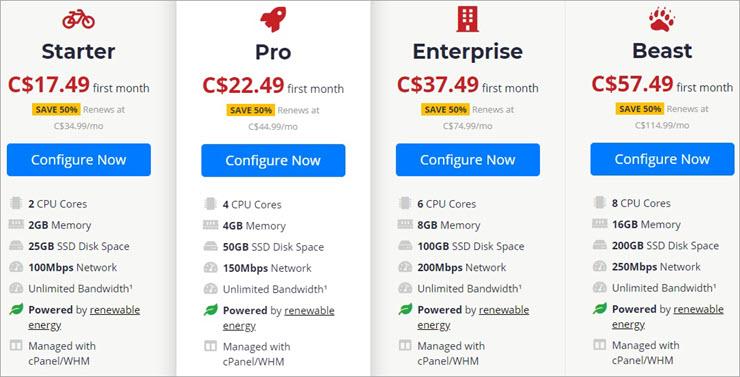 Web Hosting Canada Pricing Cloud Hosting