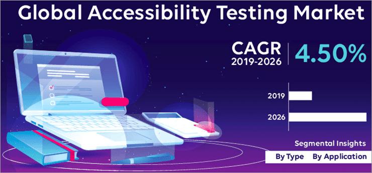CAGR Statistics