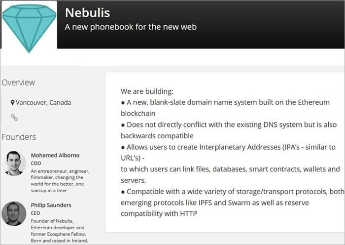 Nebulis