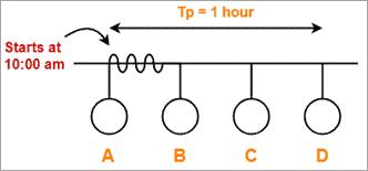 Understanding Collision Detection