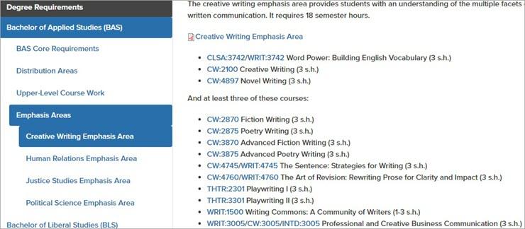 Online Creative Writing Specialization: University Of IOWA