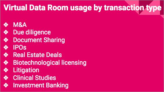 Usage of Virtual Data Rooms