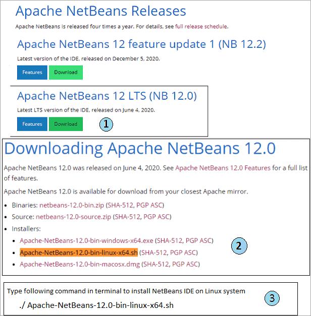 Installing NetBeans for Linux