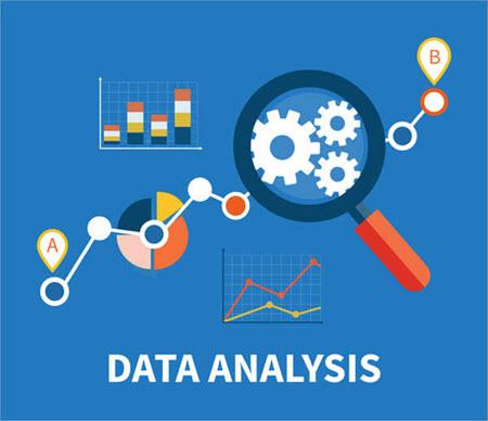 dataanalysisistockrobuart