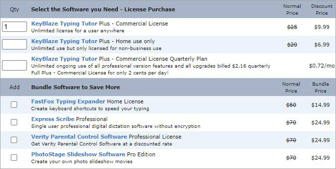 NCHSoftware price