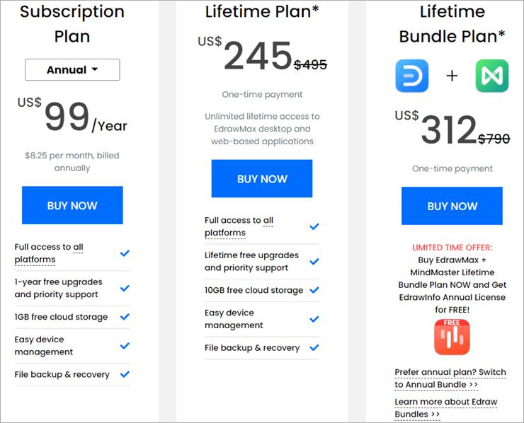 EdrawMax pricing
