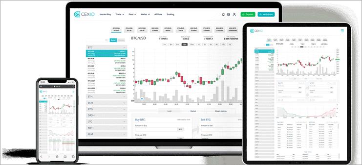 CEX.io - Die besten Kryptowährungsbörsen