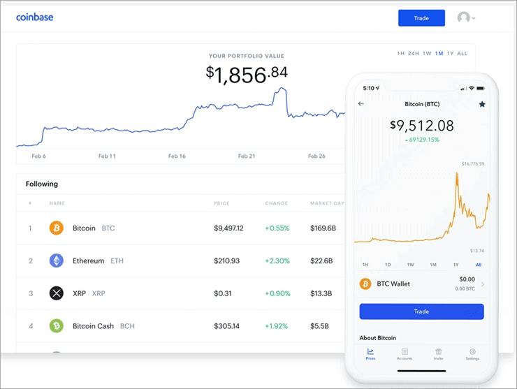 Coinbase - Die besten Kryptowährungsbörsen