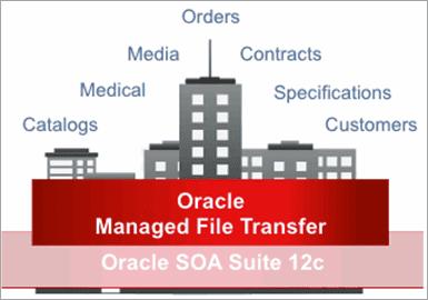 Oracle MFT