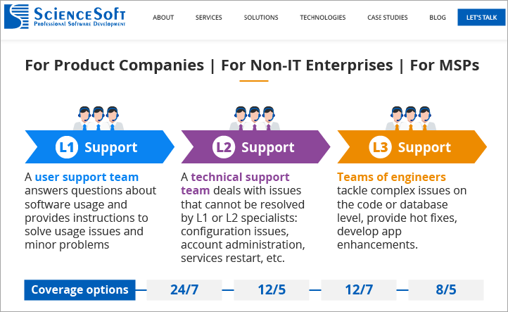 ScienceSoft-Helpdesk