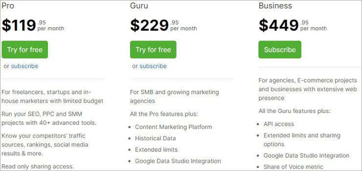 SemRush Pricing - Content Calendar Tools