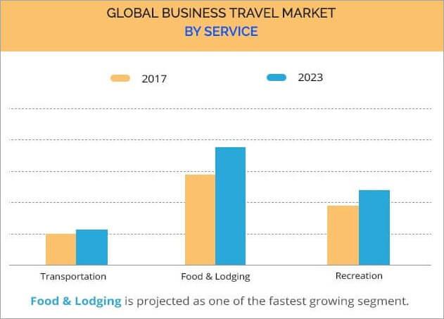 business-travel-market-1