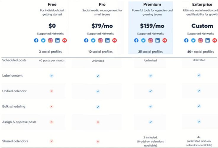 Agorapulse pricing