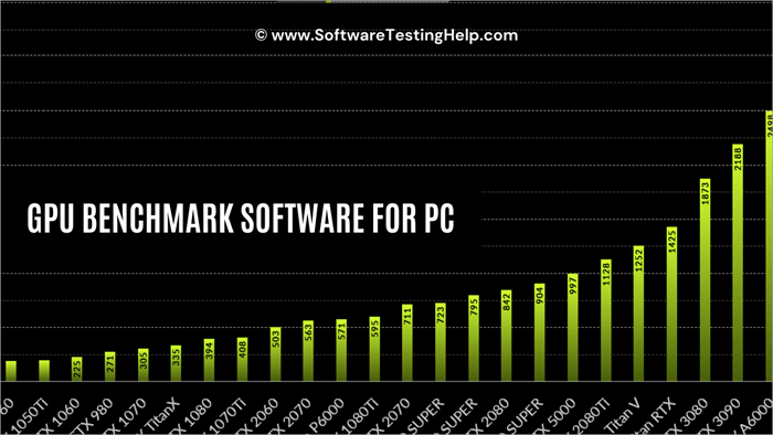GPU Benchmark Software for PC