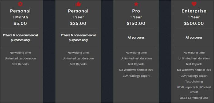 HWMonitor Pricing