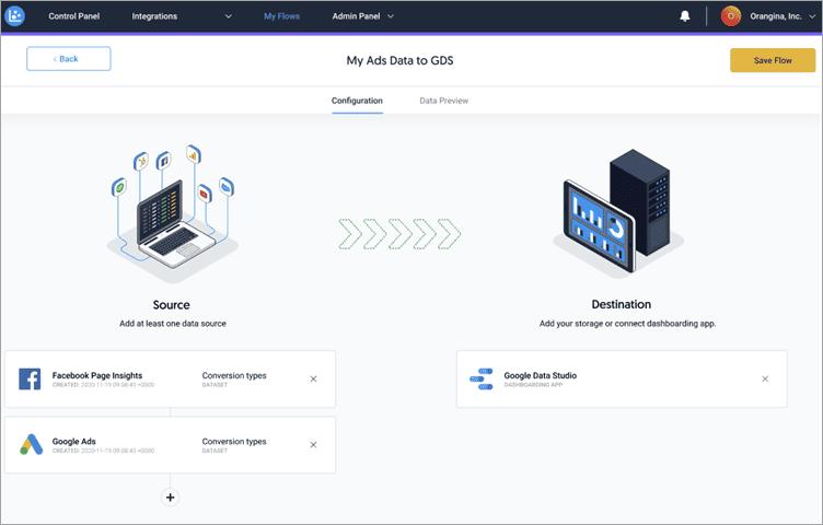 Dataddo Platform